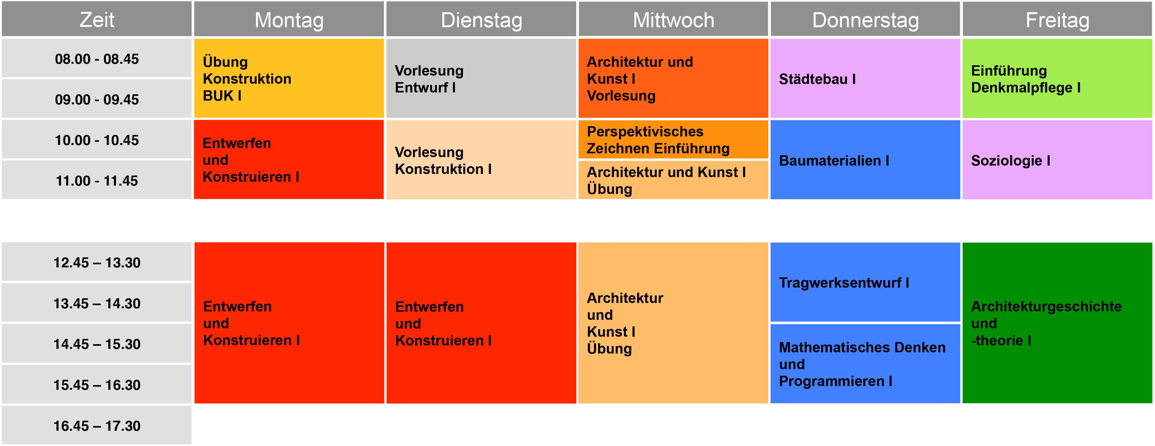Innenarchitektur Eth Zürich curriculum course schedule department of architecture eth zurich