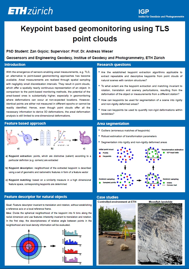 Current PhD topics and Research posters – Geosensors and