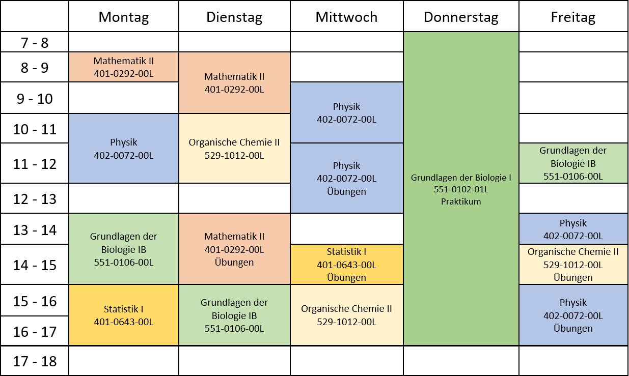 uni first year biology pdf