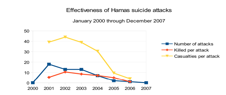 israeli targeted killings against hamas legality As hamas's senior most terror operative in the southern gaza strip, shamalah oversaw various terror activities aimed at killing israeli civilians and soldiers he has been involved in numerous attacks over the years including the 1994 murder of an idf officer in rafah, a 2004 attack on an idf military post, and the attack that.