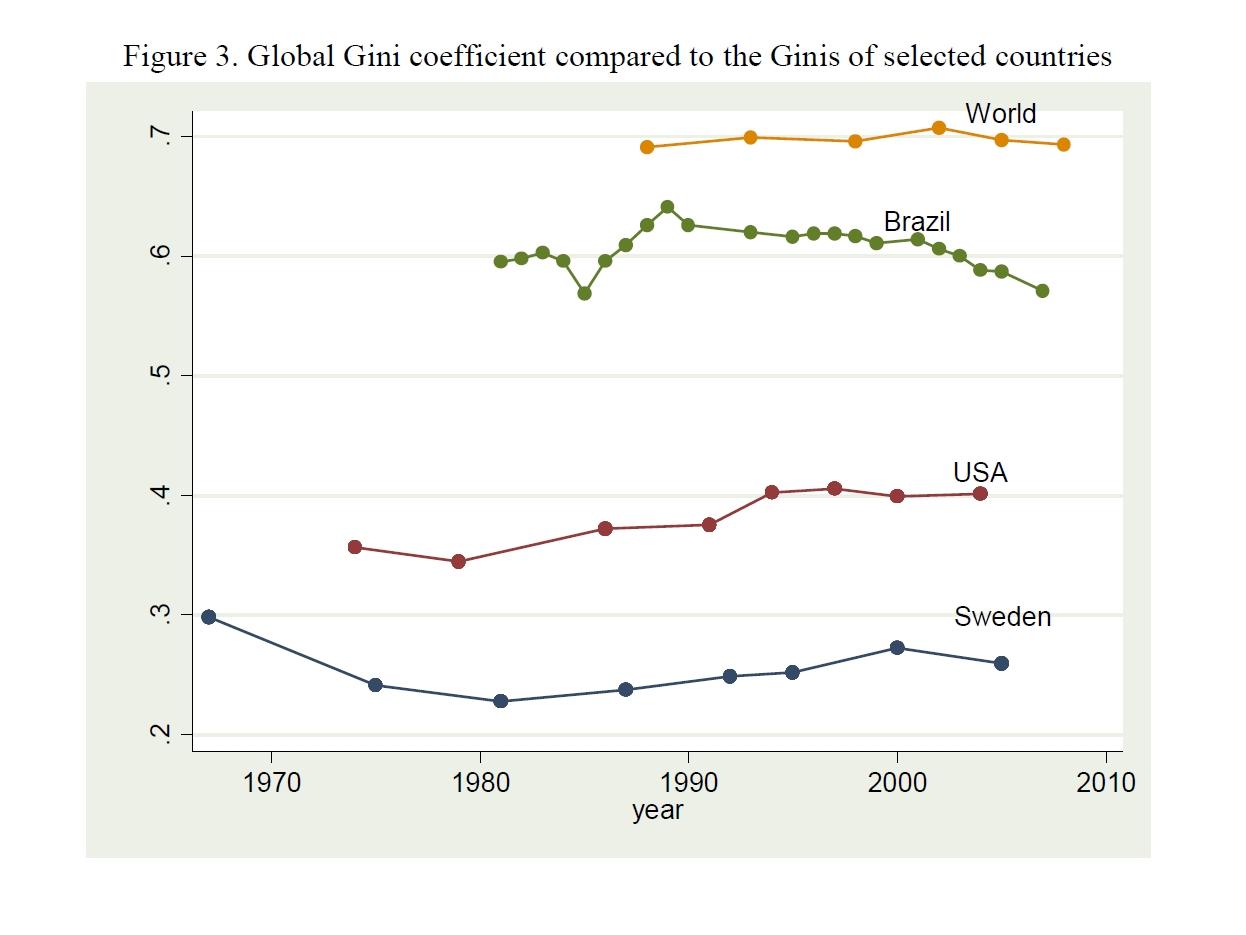 global inequality branko milanovic pdf