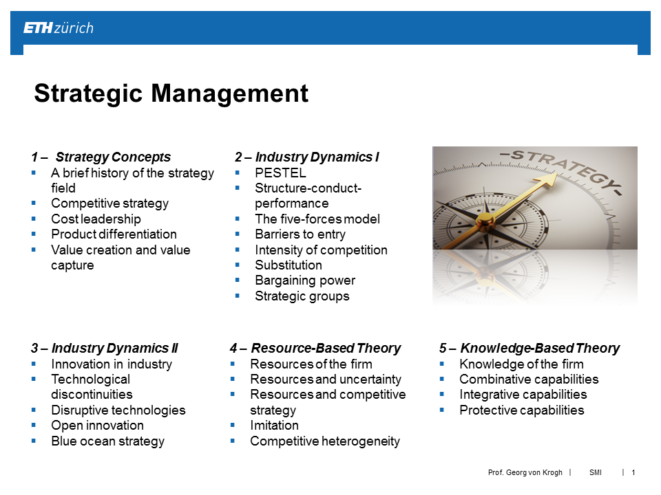 The Five Stages of the Strategic Management Process