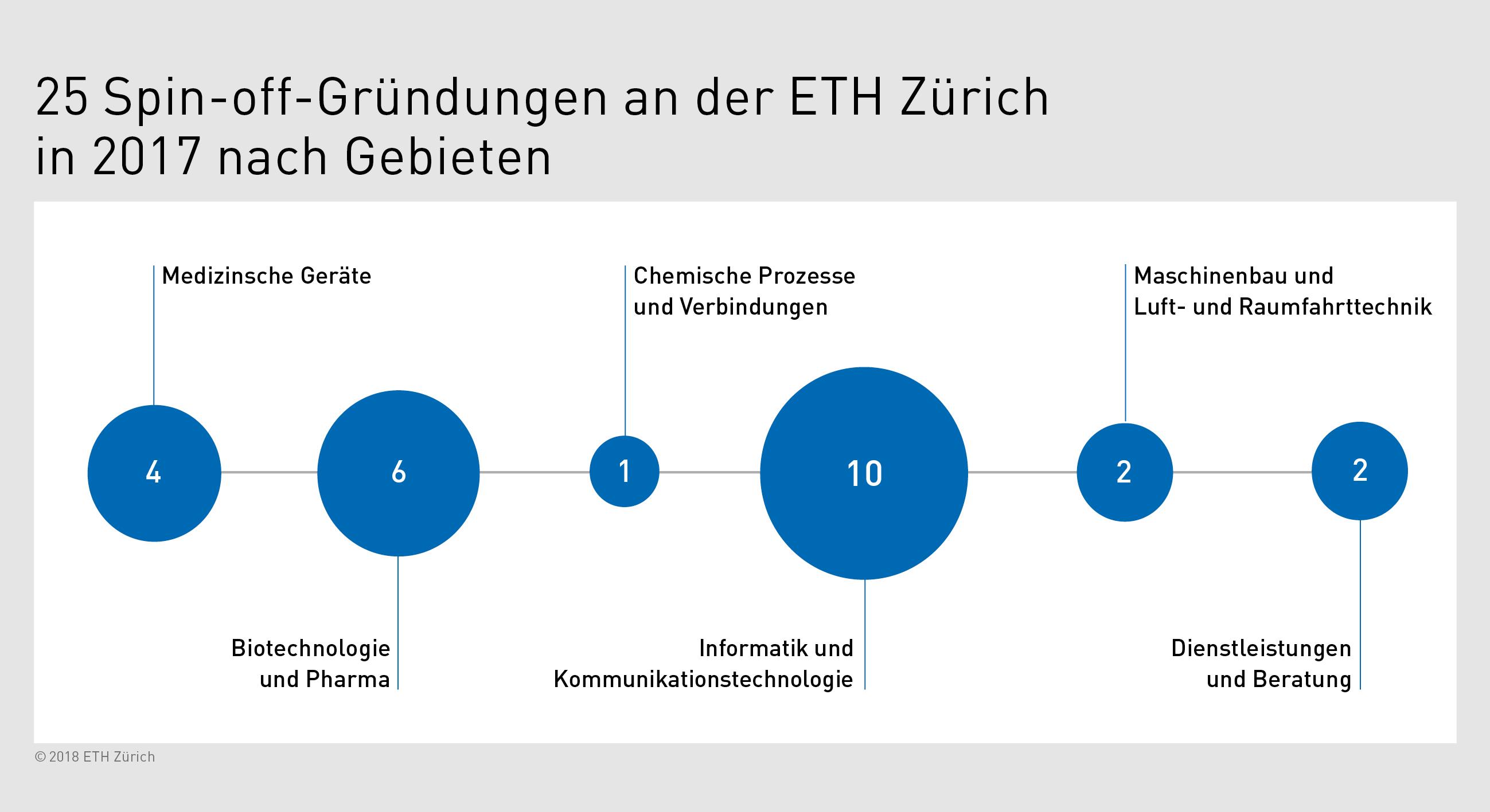 Schön Hvac Maschinenbau Praktikum Zeitgenössisch - Bilder für das ...
