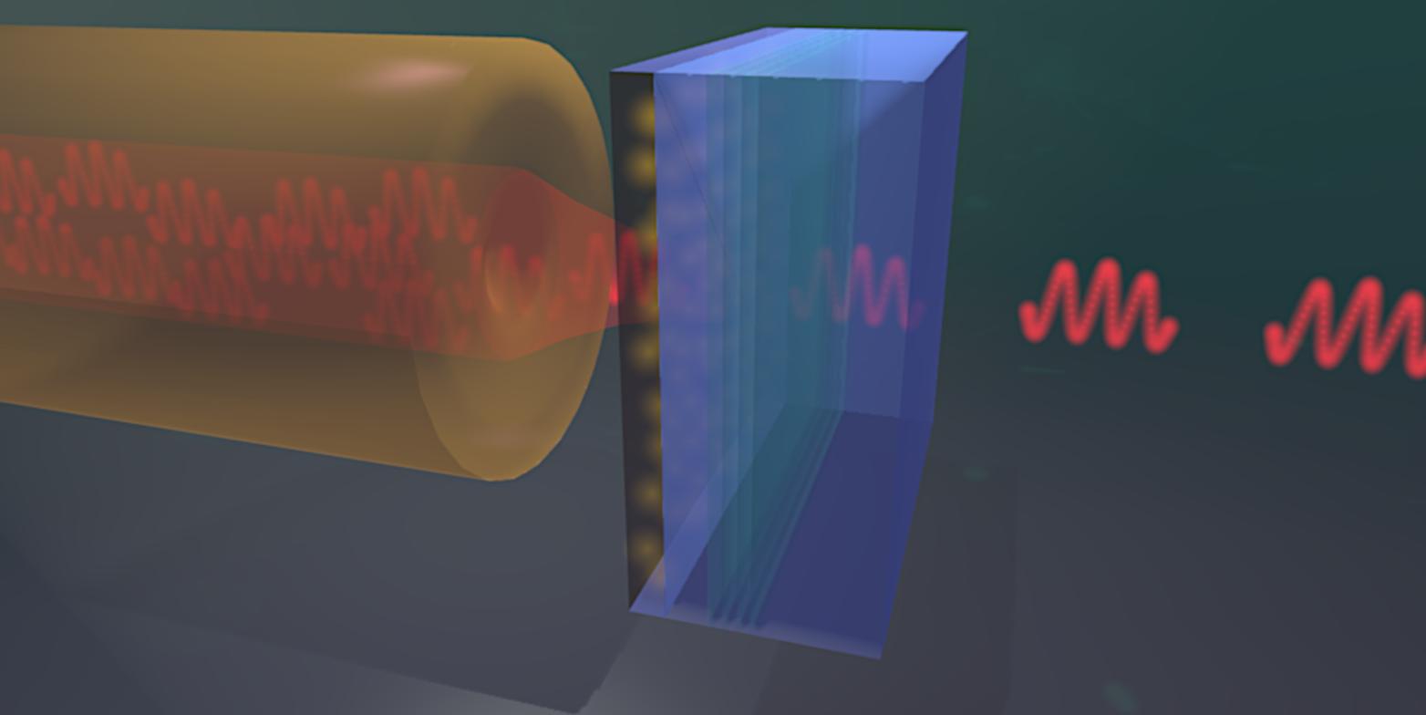 Wechselwirkungen zwischen den Polaritonen im Halbleitermaterial
