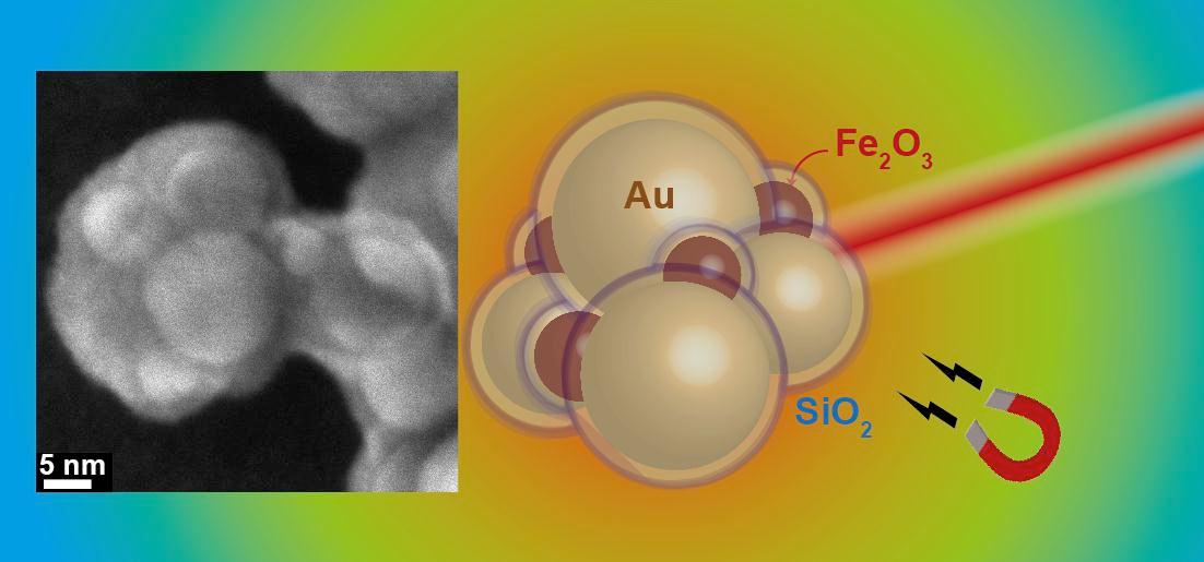 Schema der Nanoaggregate und Elektronenmiskroskop-Bild.