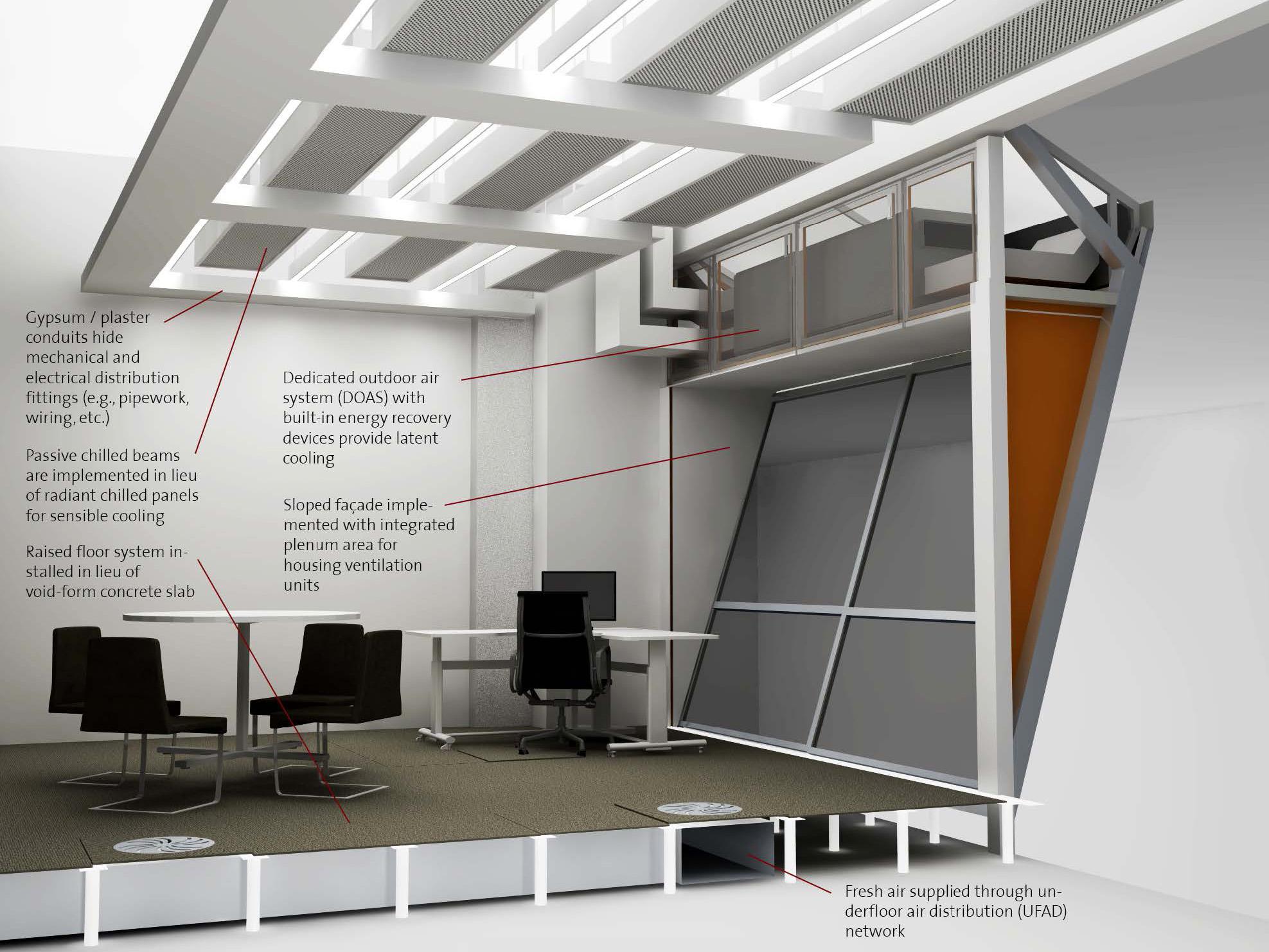 singapore's most energy efficient office2018 | eth zurich
