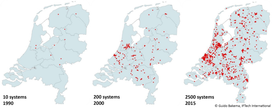 Development of geothermal storage systems in the Netherlands.