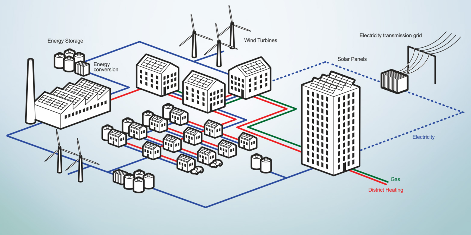 Distributed Energy Systems Technology Ready Acceptance