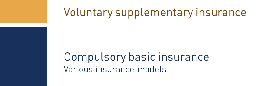 thesis in insurance Unum insurance company is an insurance company that was founded in 1848 the government of the united states offers disability insurance in the form of social security payments.